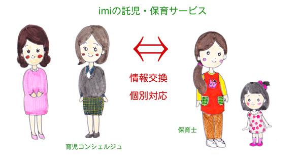 imiの保育サービスイメージ
